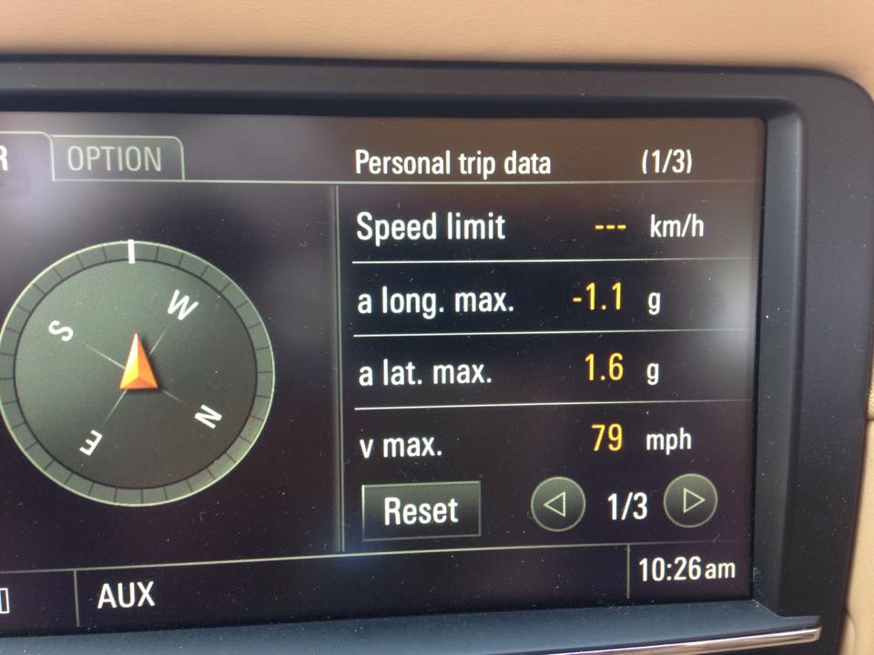 Cayman Gts G Force Meter Accuracy