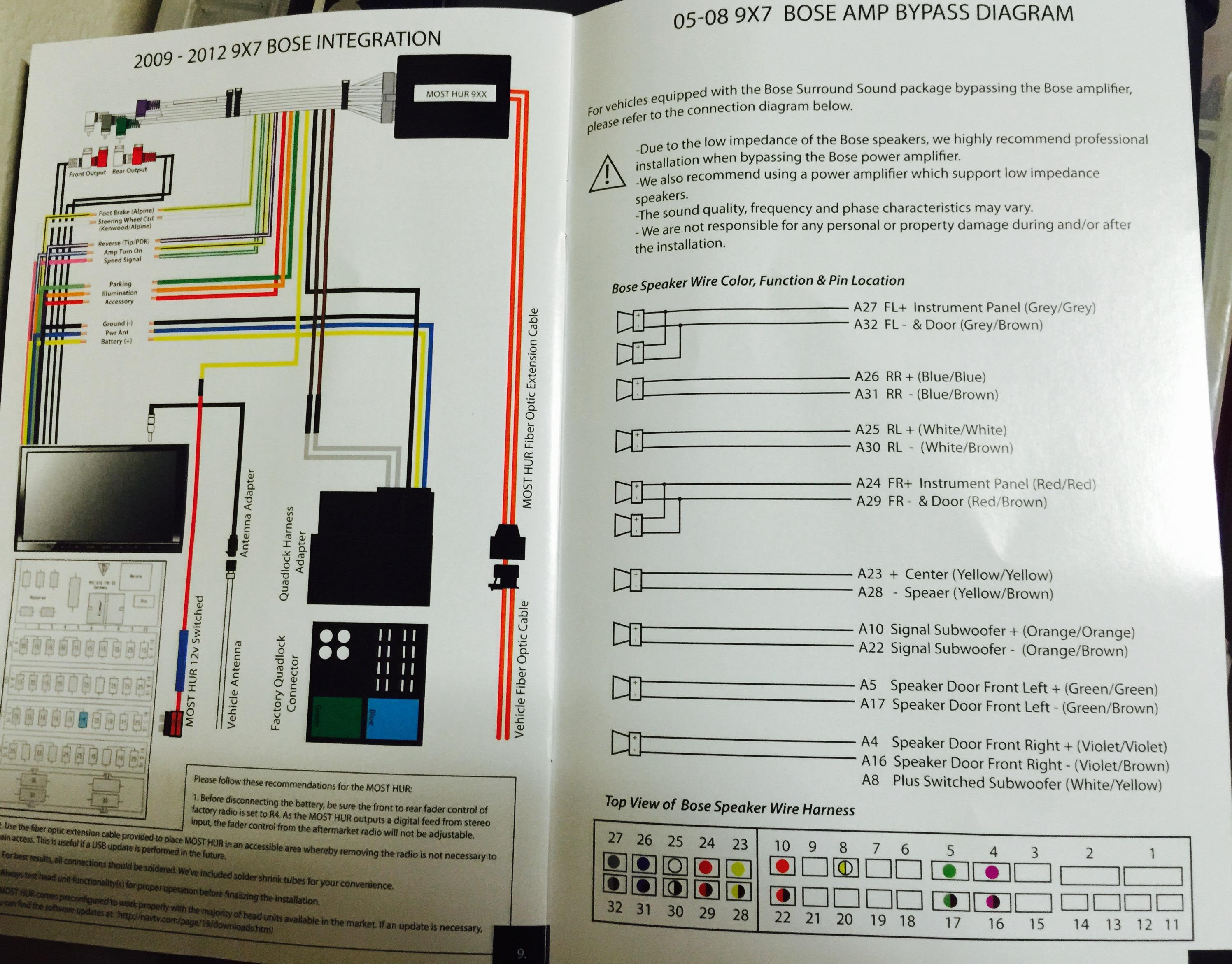 2001 Porsche Boxster Cayman Fuse Box Car Wiring Diagram 987 On