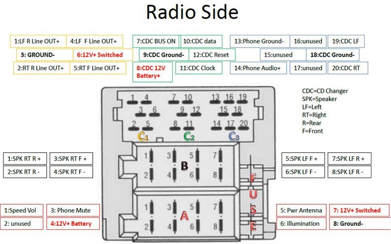 xtrons radio does not work with ask amplifier, how to get it to work |  planet-9 porsche forum  planet-9 porsche forum