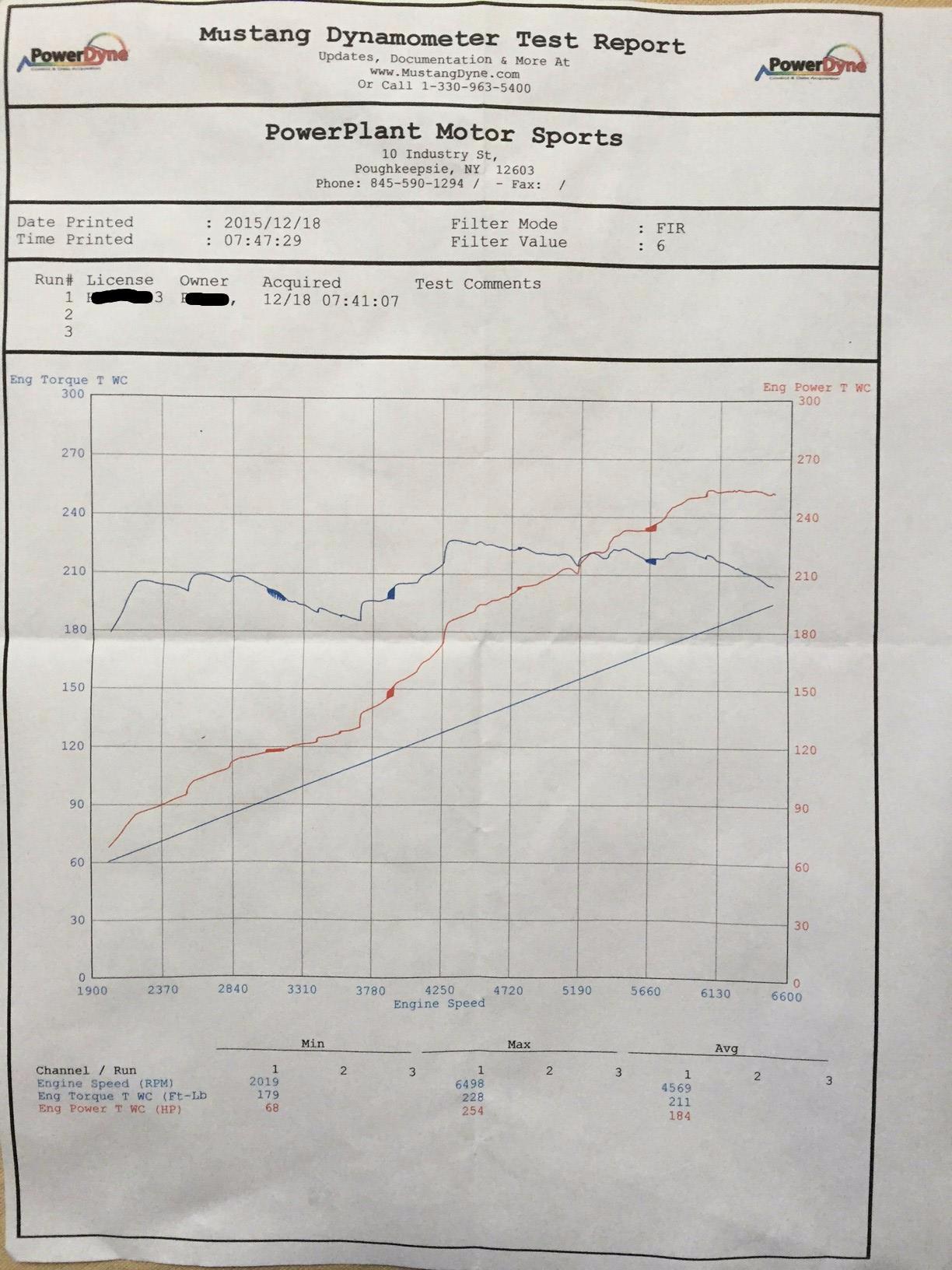 987 2007 Cayman S Baseline Dyno Planet 9 Porsche Forum